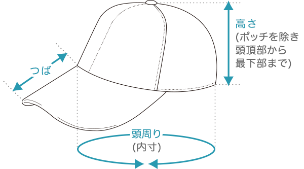 cap 帽子(キャップ)