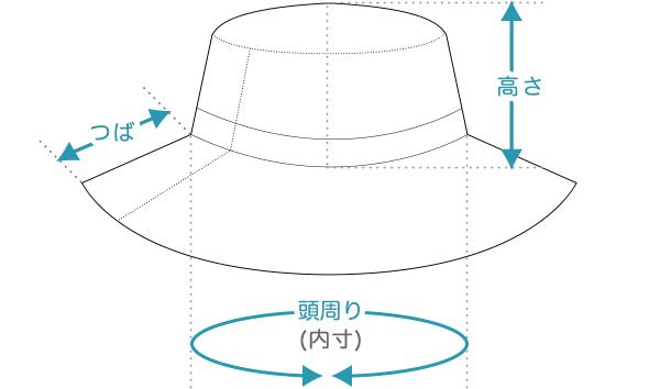 hat 帽子(ハット)