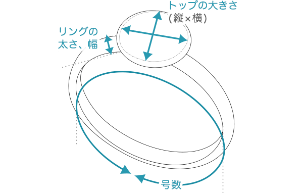 ring 指輪・リング